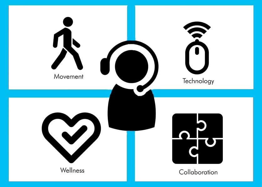 IA's tenets of Call Center design